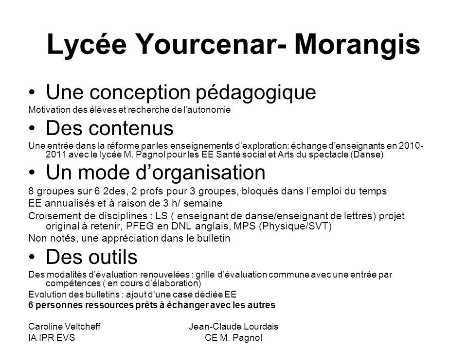 Caroline Veltcheff IA IPR EVS Jean-Claude Lourdais CE M.