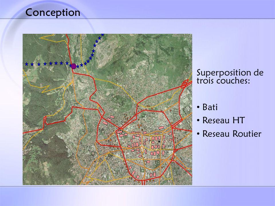 Superposition de trois couches: Bati Reseau HT Reseau Routier Conception