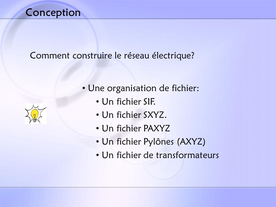 Comment construire le réseau électrique.Une organisation de fichier: Un fichier SIF.