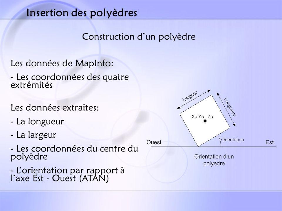 Construction dun polyèdre Les données de MapInfo: - Les coordonnées des quatre extrémités Les données extraites: - La longueur - La largeur - Les coordonnées du centre du polyèdre - Lorientation par rapport à laxe Est - Ouest (ATAN) Insertion des polyèdres