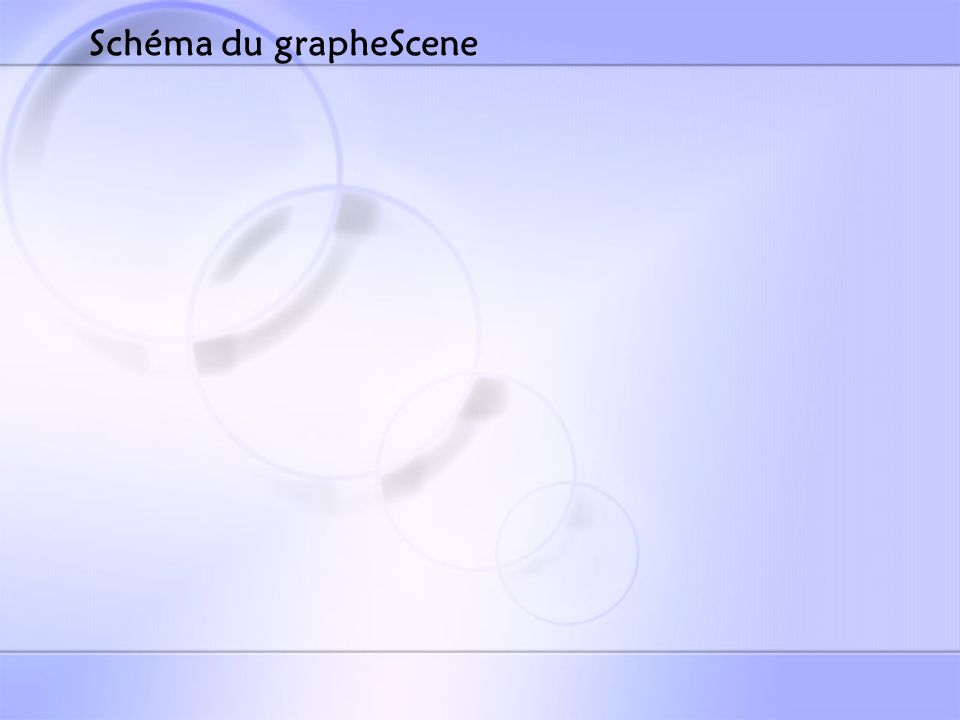 Schéma du grapheScene