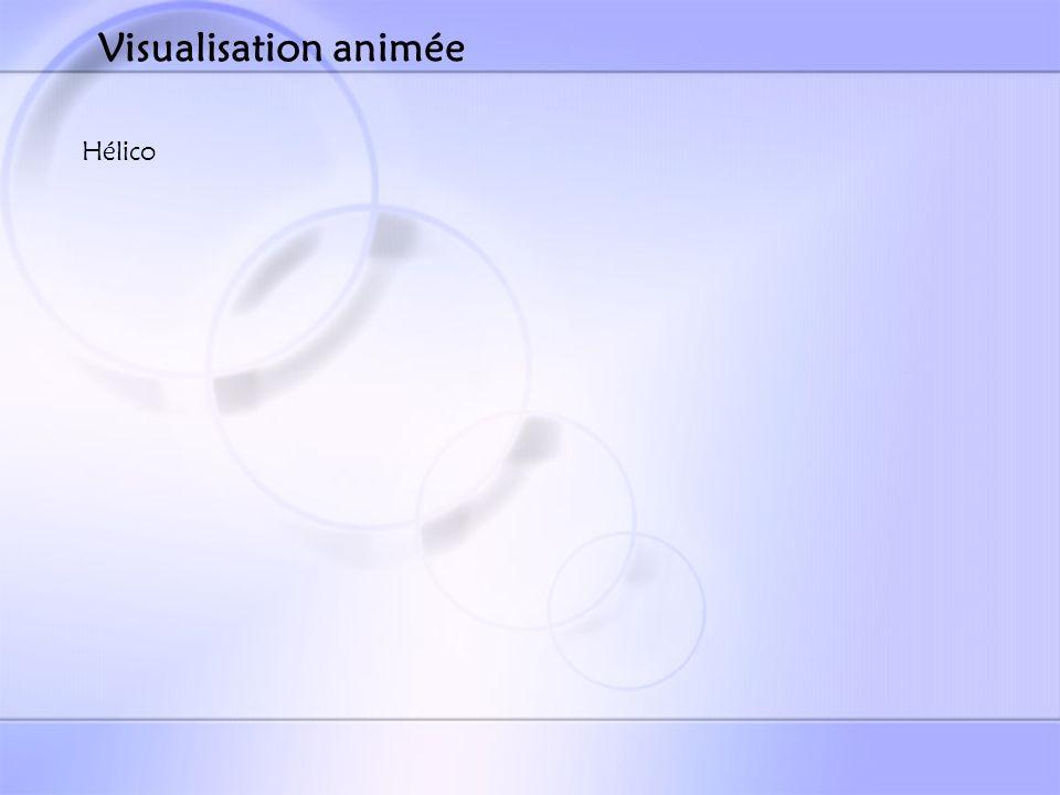 Visualisation animée Hélico