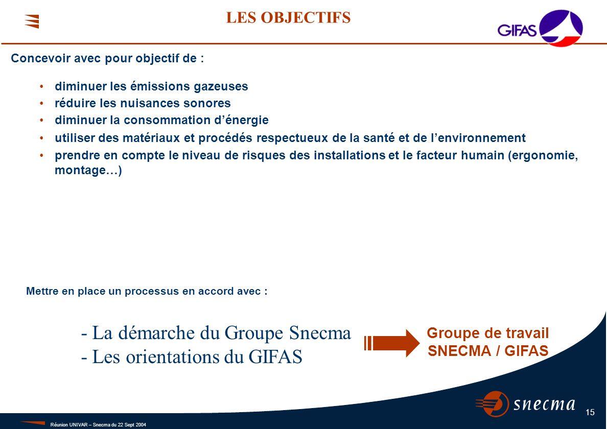 Réunion UNIVAR – Snecma du 22 Sept 2004 15 LES OBJECTIFS Concevoir avec pour objectif de : diminuer les émissions gazeuses réduire les nuisances sonor