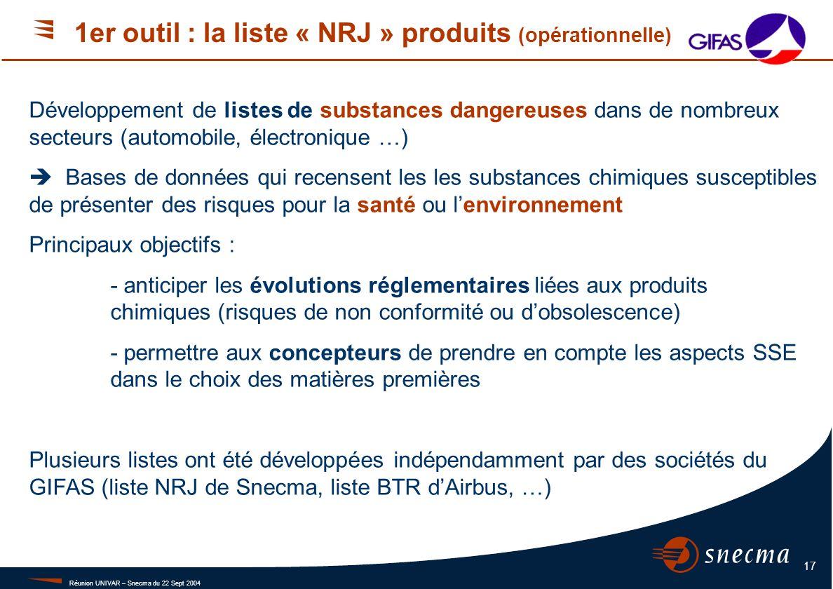 Réunion UNIVAR – Snecma du 22 Sept 2004 17 Développement de listes de substances dangereuses dans de nombreux secteurs (automobile, électronique …) Ba