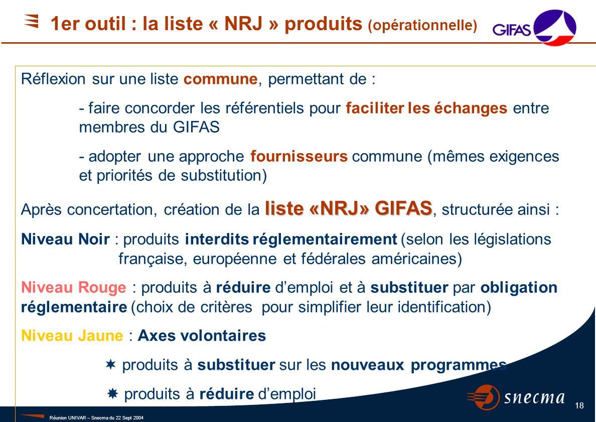 Réunion UNIVAR – Snecma du 22 Sept 2004 18 Réflexion sur une liste commune, permettant de : - faire concorder les référentiels pour faciliter les écha
