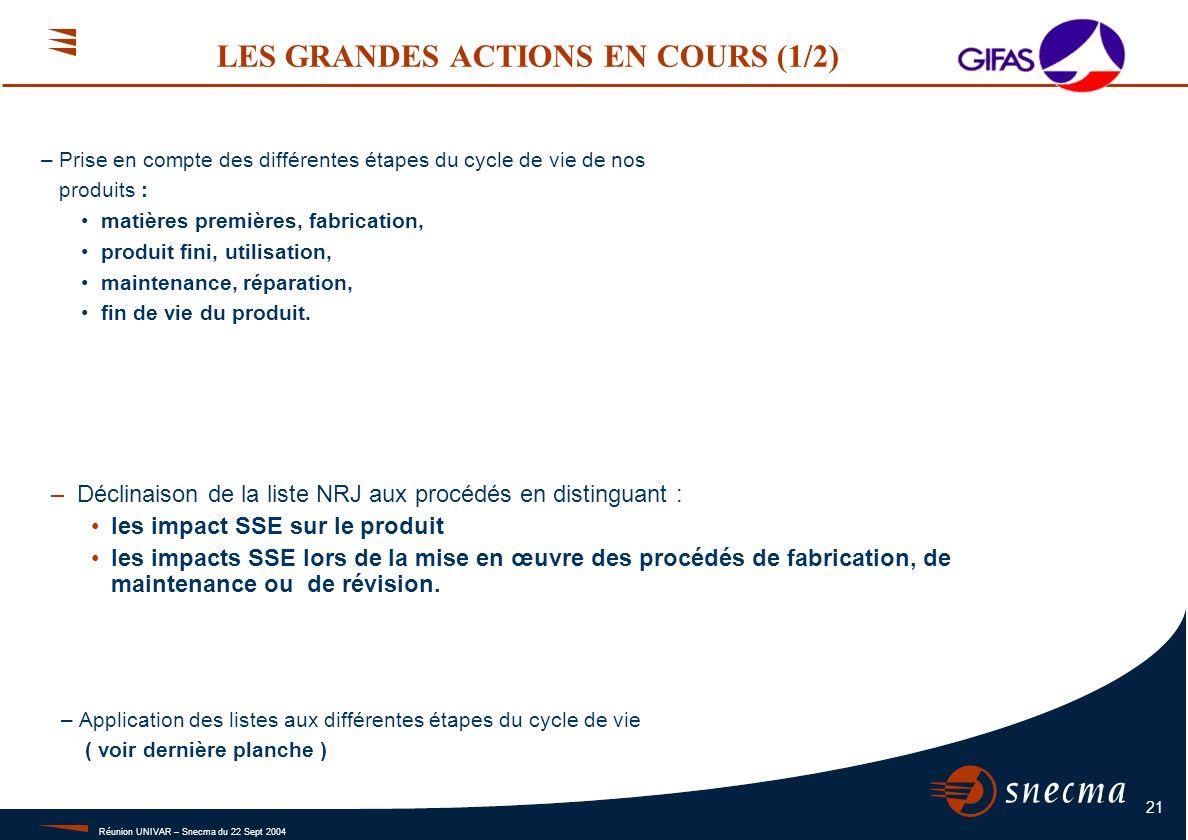 Réunion UNIVAR – Snecma du 22 Sept 2004 21 LES GRANDES ACTIONS EN COURS (1/2) – Déclinaison de la liste NRJ aux procédés en distinguant : les impact S