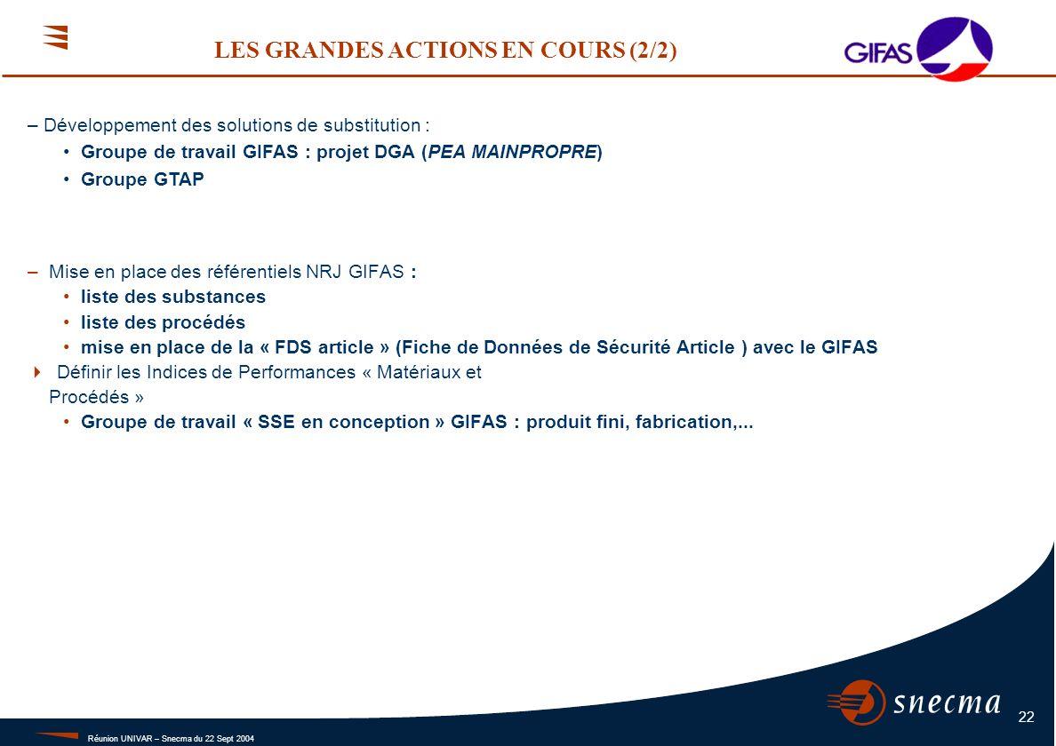 Réunion UNIVAR – Snecma du 22 Sept 2004 22 LES GRANDES ACTIONS EN COURS (2/2) – Mise en place des référentiels NRJ GIFAS : liste des substances liste