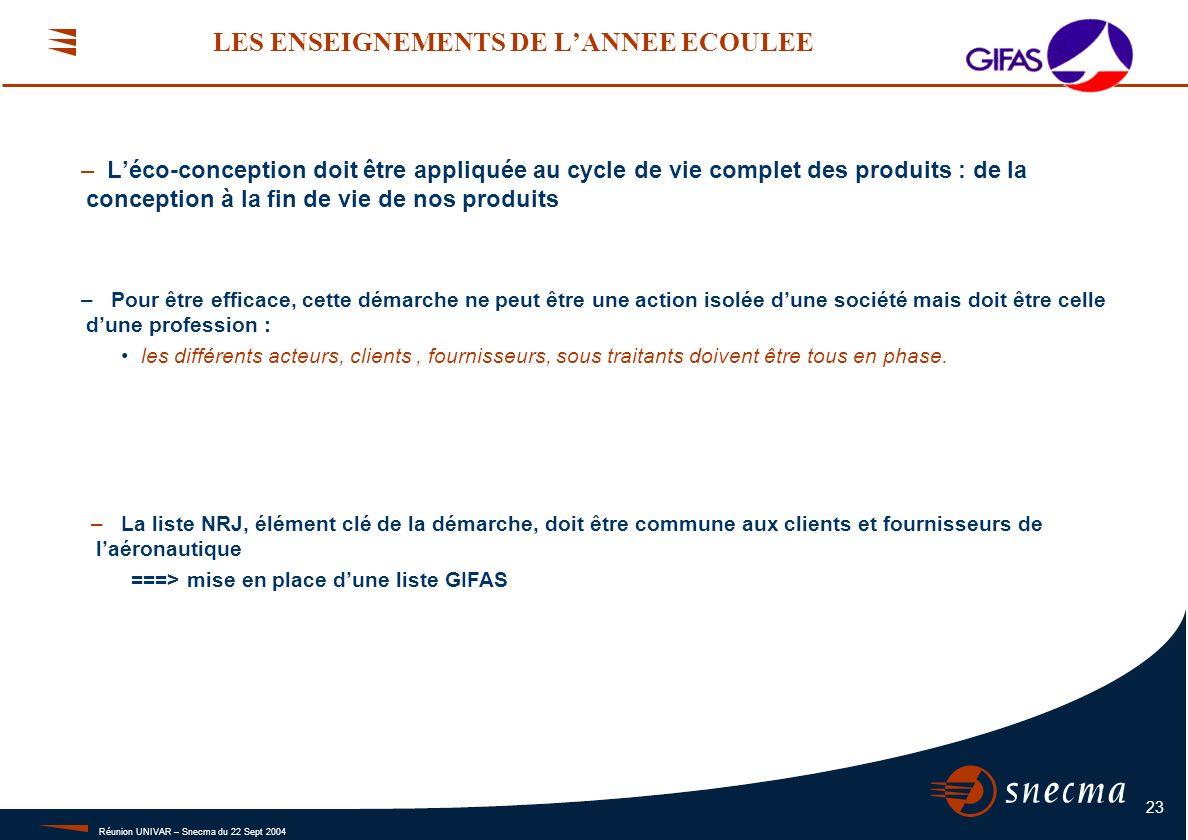 Réunion UNIVAR – Snecma du 22 Sept 2004 23 LES ENSEIGNEMENTS DE LANNEE ECOULEE – Léco-conception doit être appliquée au cycle de vie complet des produ