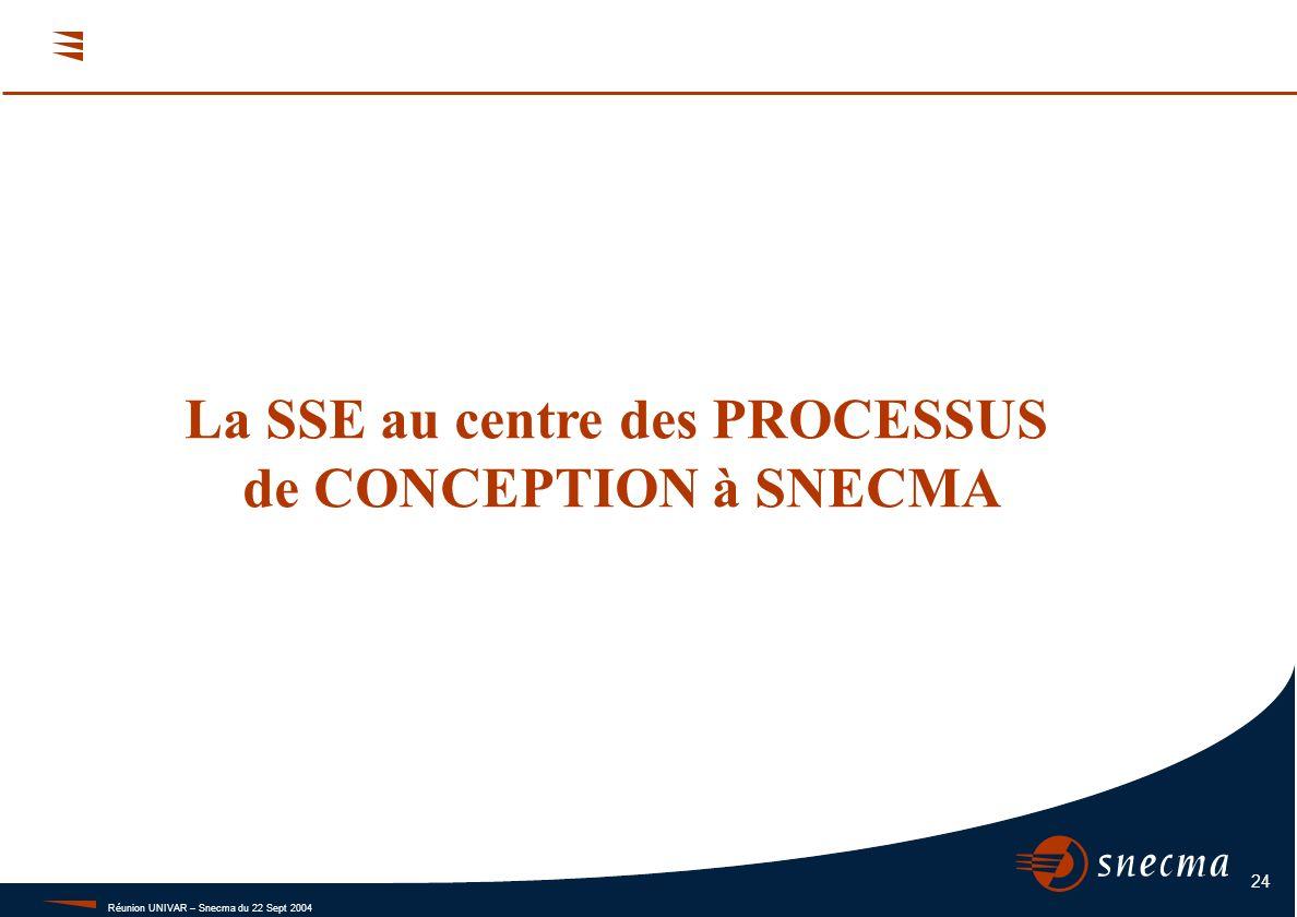 Réunion UNIVAR – Snecma du 22 Sept 2004 24 La SSE au centre des PROCESSUS de CONCEPTION à SNECMA