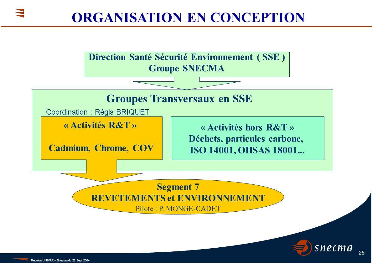 Réunion UNIVAR – Snecma du 22 Sept 2004 25 Segment 7 REVETEMENTS et ENVIRONNEMENT Pilote : P. MONGE-CADET Groupes Transversaux en SSE Direction Santé