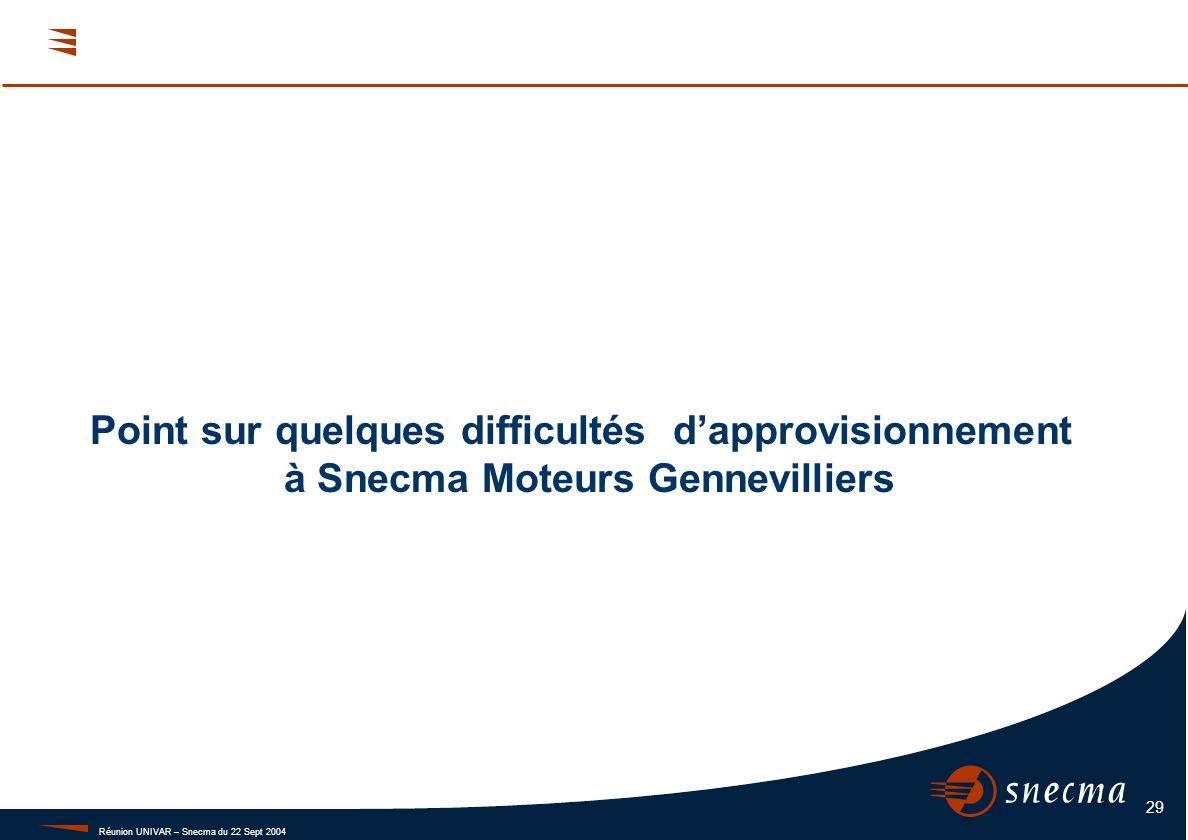 Réunion UNIVAR – Snecma du 22 Sept 2004 29 Point sur quelques difficultés dapprovisionnement à Snecma Moteurs Gennevilliers