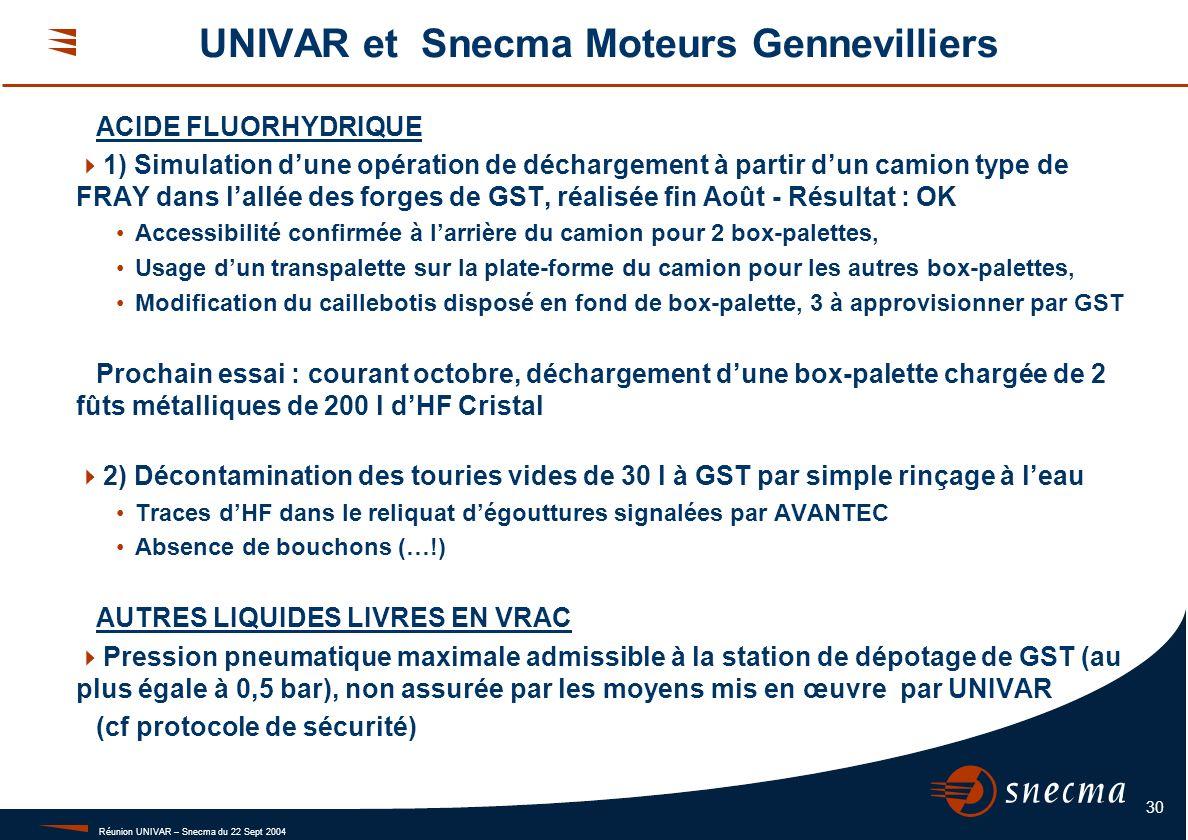 Réunion UNIVAR – Snecma du 22 Sept 2004 30 UNIVAR et Snecma Moteurs Gennevilliers ACIDE FLUORHYDRIQUE 1) Simulation dune opération de déchargement à p