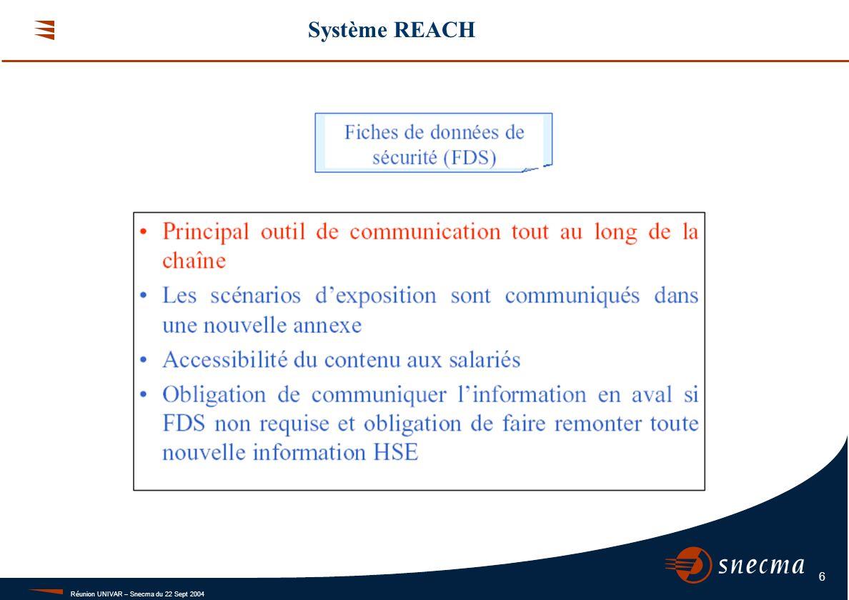 Réunion UNIVAR – Snecma du 22 Sept 2004 6 Système REACH