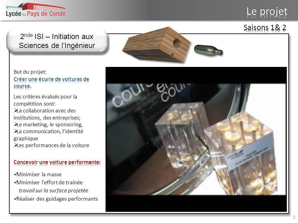 3 2 nde ISI – Initiation aux Sciences de lIngénieur
