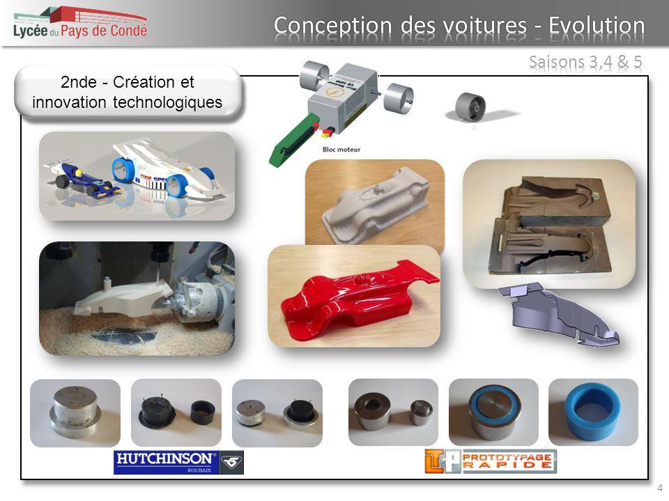 2nde - Création et innovation technologiques 4