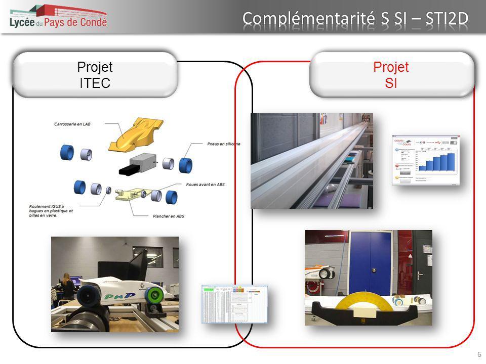 » Projet ITEC Projet ITEC Projet SI Projet SI 6