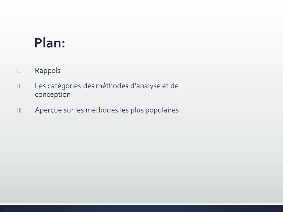 Plan: I. Rappels II. Les catégories des méthodes danalyse et de conception III. Aperçue sur les méthodes les plus populaires
