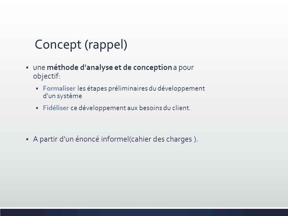 Concept (rappel) une méthode d'analyse et de conception a pour objectif: Formaliser les étapes préliminaires du développement d'un système Fidéliser c