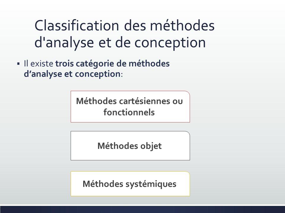 Classification des méthodes d'analyse et de conception Il existe trois catégorie de méthodes danalyse et conception: Méthodes cartésiennes ou fonction