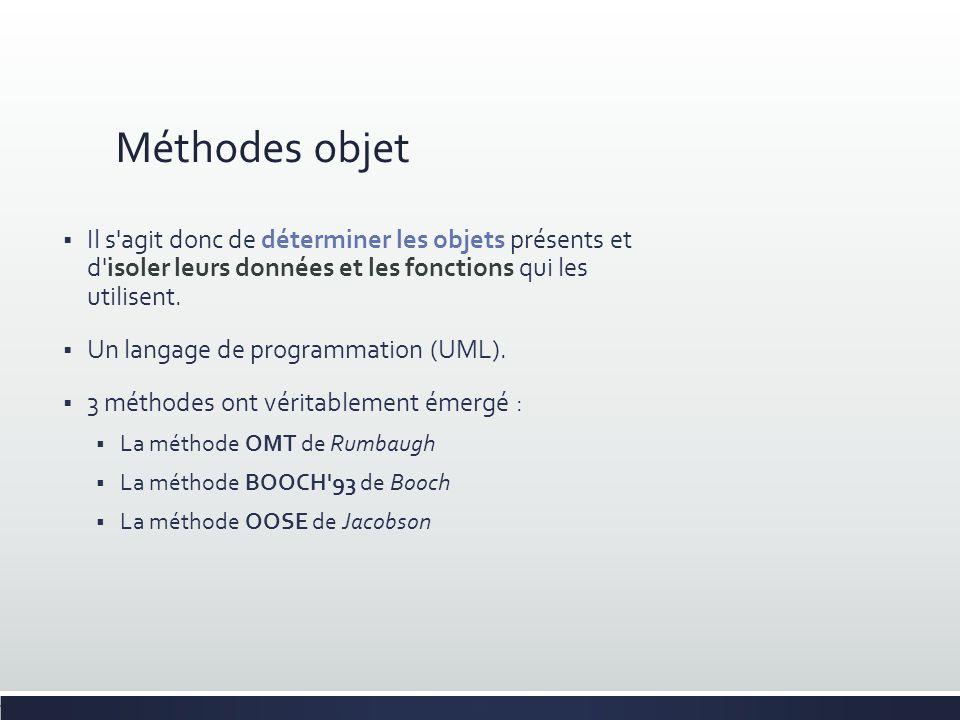 Méthodes objet Il s'agit donc de déterminer les objets présents et d'isoler leurs données et les fonctions qui les utilisent. Un langage de programmat