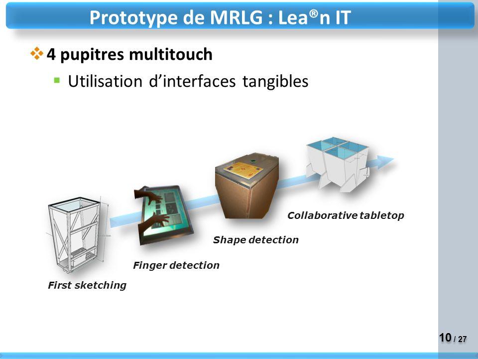 10 / 27 4 pupitres multitouch Utilisation dinterfaces tangibles Prototype de MRLG : Lea®n IT First sketching Finger detection Shape detection Collaborative tabletop