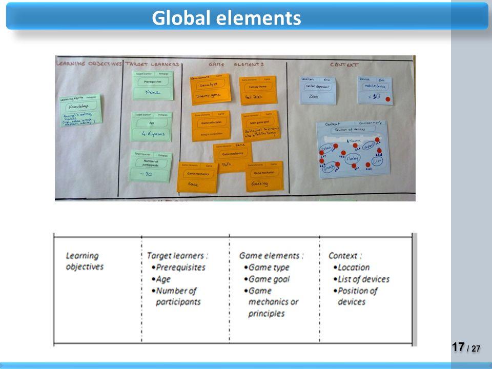 17 / 27 Global elements