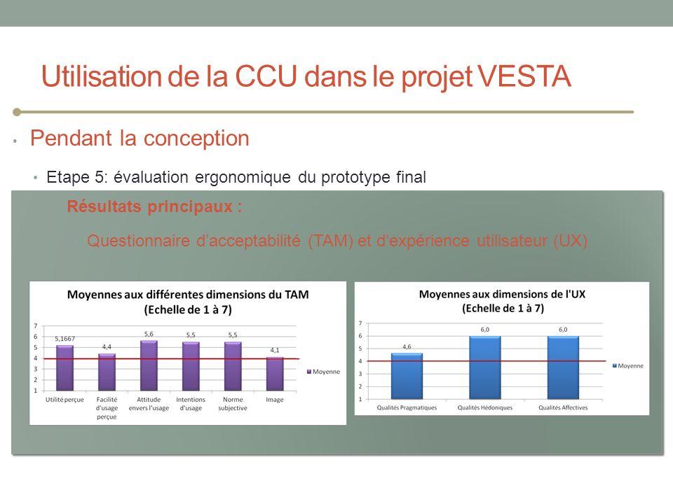 Pendant la conception Etape 5: évaluation ergonomique du prototype final Résultats principaux : Questionnaire dacceptabilité (TAM) et dexpérience util