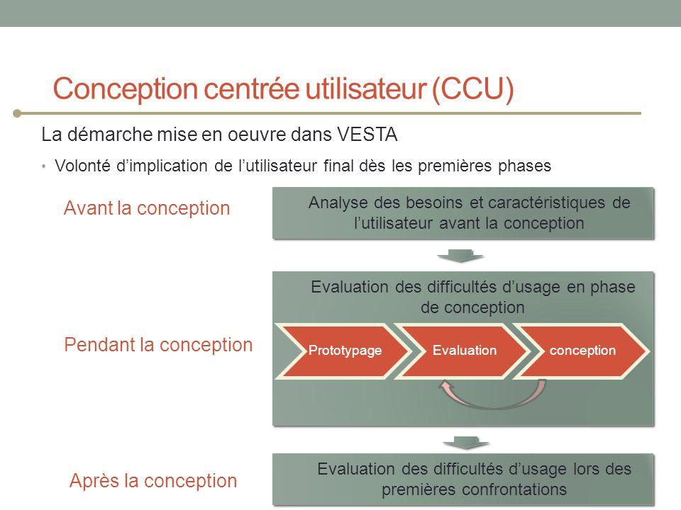 La démarche mise en oeuvre dans VESTA Volonté dimplication de lutilisateur final dès les premières phases Conception centrée utilisateur (CCU) Analyse