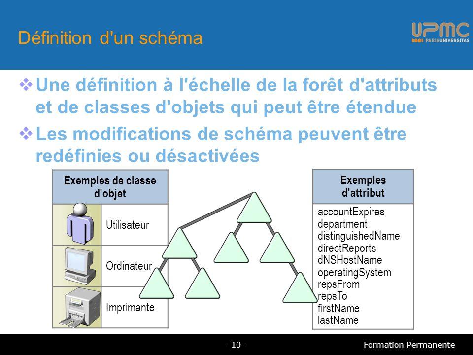 Définition d un schéma Une définition à l échelle de la forêt d attributs et de classes d objets qui peut être étendue Les modifications de schéma peuvent être redéfinies ou désactivées Exemples de classe d objet Utilisateur Ordinateur Imprimante Exemples d attribut accountExpires department distinguishedName directReports dNSHostName operatingSystem repsFrom repsTo firstName lastName - 10 -Formation Permanente