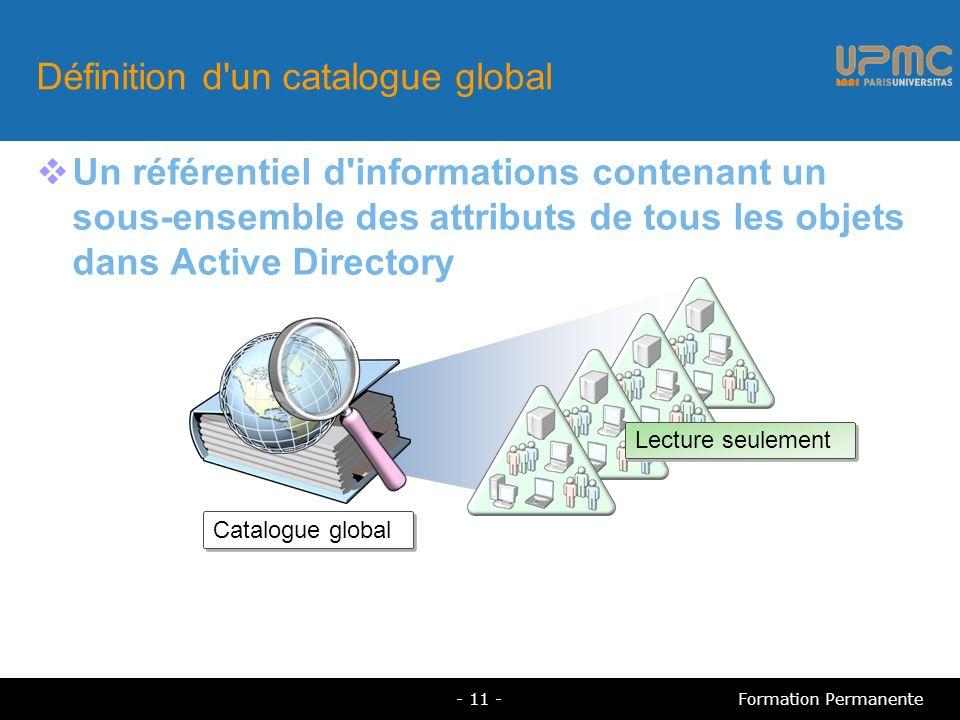 Un référentiel d informations contenant un sous-ensemble des attributs de tous les objets dans Active Directory Catalogue global Définition d un catalogue global Lecture seulement - 11 -Formation Permanente