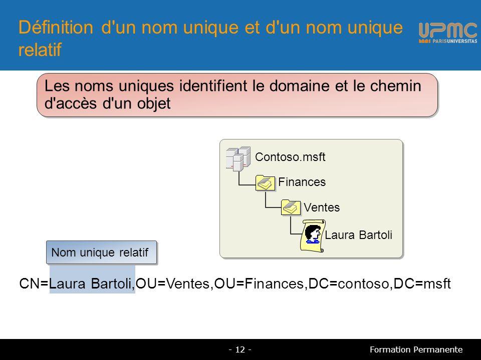 Définition d'un nom unique et d'un nom unique relatif Les noms uniques identifient le domaine et le chemin d'accès d'un objet Contoso.msft Finances Ve