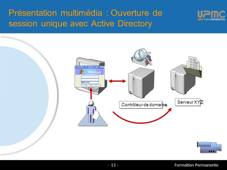 Présentation multimédia : Ouverture de session unique avec Active Directory Contrôleur de domaine Serveur XYZ Windows xp Ouverture de session sous Windows REDMOND - 13 -Formation Permanente