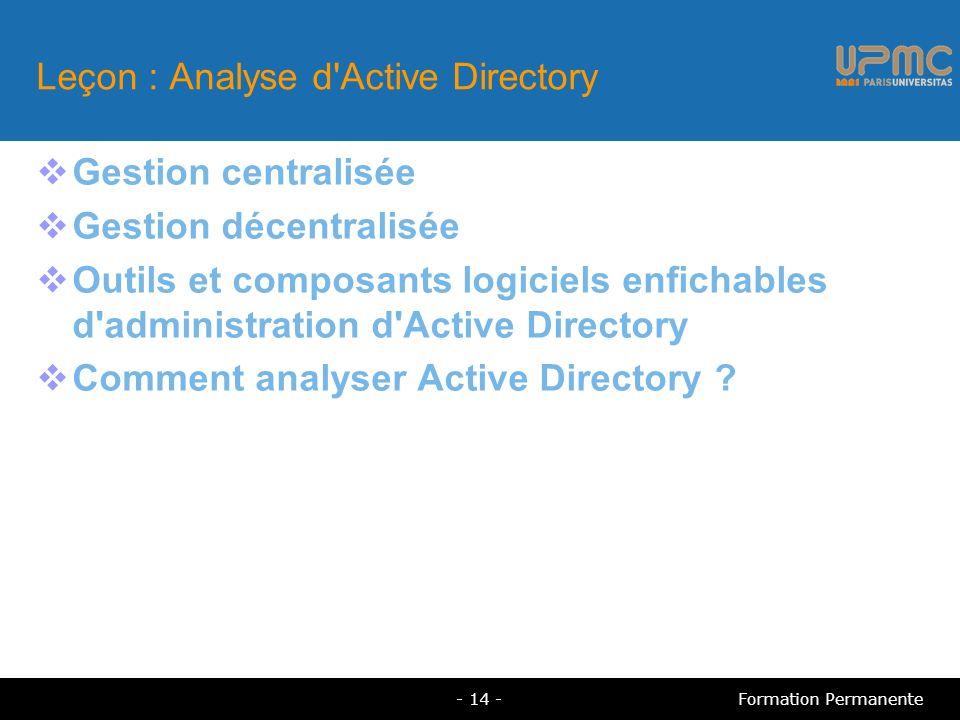 Leçon : Analyse d Active Directory Gestion centralisée Gestion décentralisée Outils et composants logiciels enfichables d administration d Active Directory Comment analyser Active Directory .