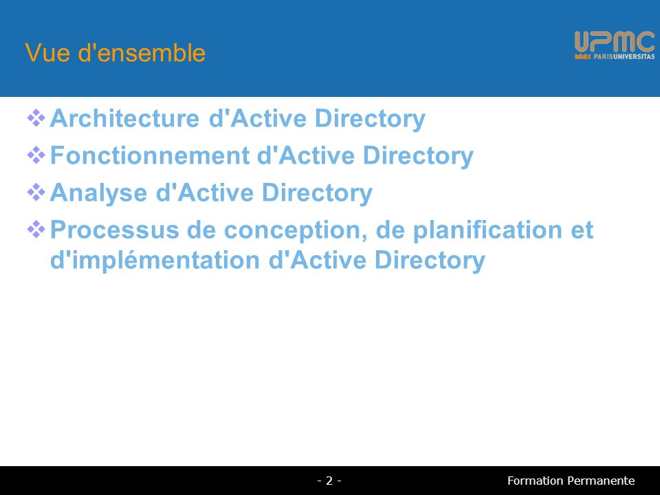 Vue d'ensemble Architecture d'Active Directory Fonctionnement d'Active Directory Analyse d'Active Directory Processus de conception, de planification