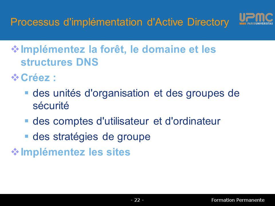 Processus d implémentation d Active Directory Implémentez la forêt, le domaine et les structures DNS Créez : des unités d organisation et des groupes de sécurité des comptes d utilisateur et d ordinateur des stratégies de groupe Implémentez les sites - 22 -Formation Permanente