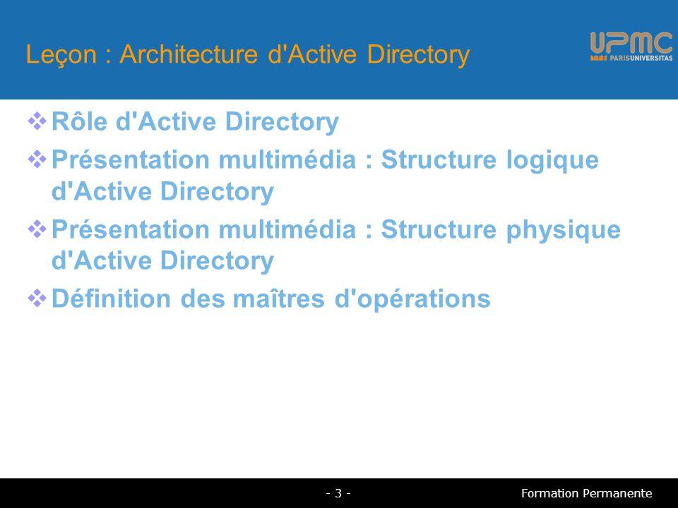 Leçon : Architecture d Active Directory Rôle d Active Directory Présentation multimédia : Structure logique d Active Directory Présentation multimédia : Structure physique d Active Directory Définition des maîtres d opérations - 3 -Formation Permanente
