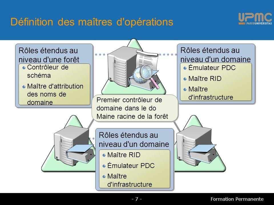 Définition des maîtres d'opérations Rôles étendus au niveau d'une forêt Contrôleur de schéma Maître d'attribution des noms de domaine Contrôleur de sc