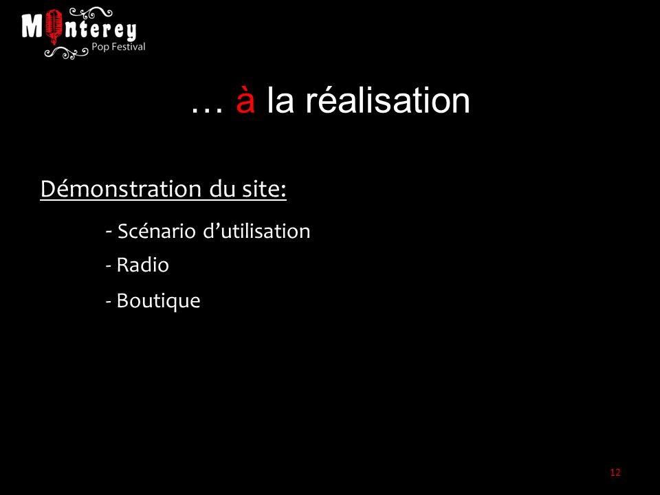 … à la réalisation Démonstration du site: - Scénario dutilisation - Radio - Boutique 12