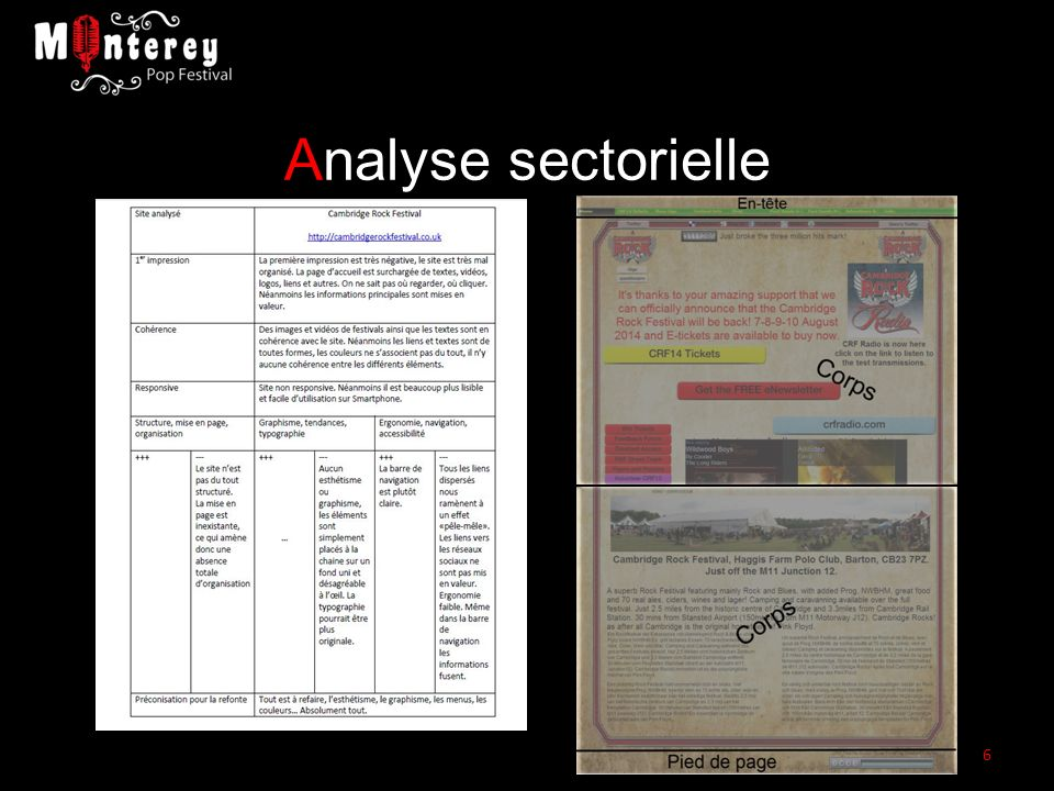 Analyse sectorielle 6