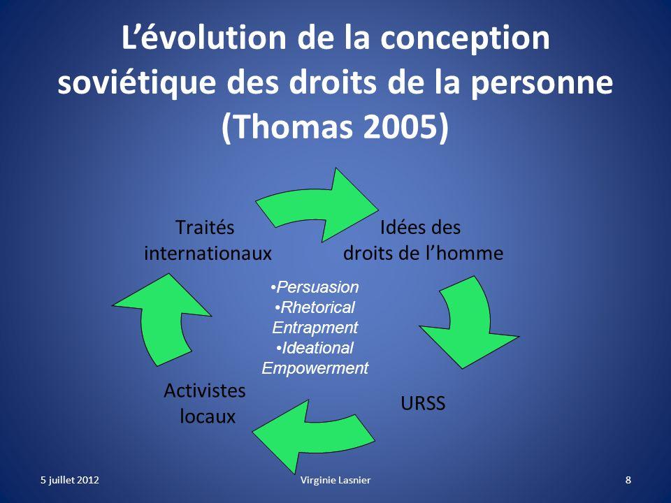 8 Lévolution de la conception soviétique des droits de la personne (Thomas 2005) Idées des droits de lhomme URSS Activistes locaux Traités internation