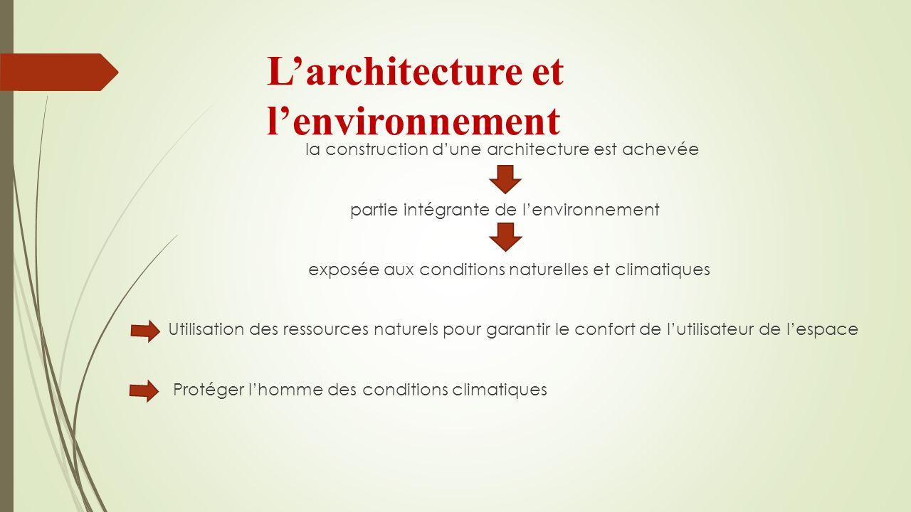 Larchitecture et lenvironnement la construction dune architecture est achevée partie intégrante de lenvironnement exposée aux conditions naturelles et climatiques Utilisation des ressources naturels pour garantir le confort de lutilisateur de lespace Protéger lhomme des conditions climatiques