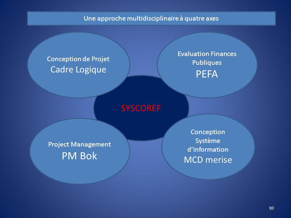 SYSCOREF Conception de Projet Cadre Logique Project Management PM Bok Conception Système dInformation MCD merise Evaluation Finances Publiques PEFA Un