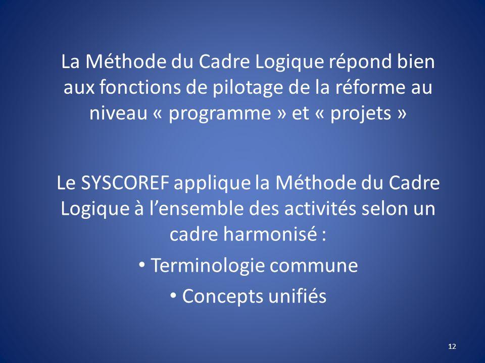 La Méthode du Cadre Logique répond bien aux fonctions de pilotage de la réforme au niveau « programme » et « projets » Le SYSCOREF applique la Méthode