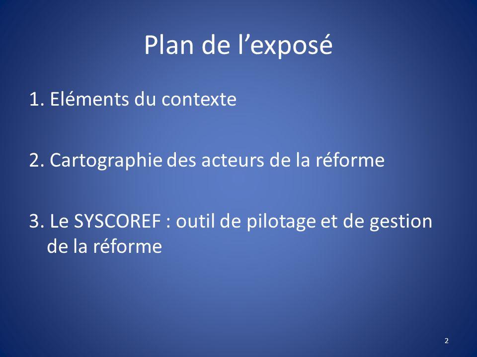 Plan de lexposé 1. Eléments du contexte 2. Cartographie des acteurs de la réforme 3. Le SYSCOREF : outil de pilotage et de gestion de la réforme 2