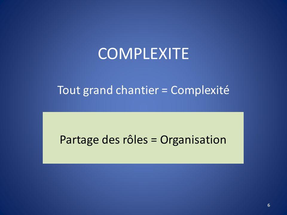 COMPLEXITE Tout grand chantier = Complexité Partage des rôles = Organisation 6