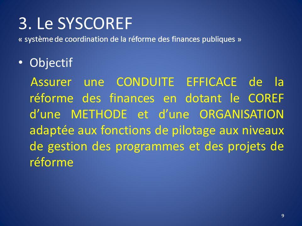 3. Le SYSCOREF « système de coordination de la réforme des finances publiques » Objectif Assurer une CONDUITE EFFICACE de la réforme des finances en d