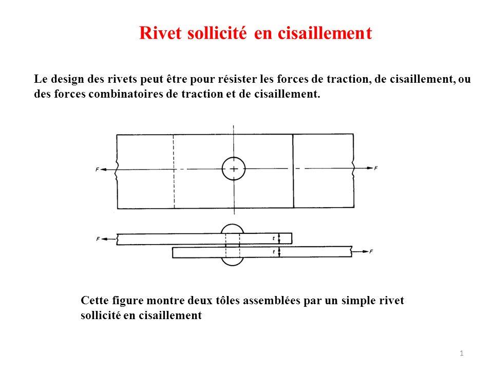 Rivet sollicité en cisaillement Le design des rivets peut être pour résister les forces de traction, de cisaillement, ou des forces combinatoires de t