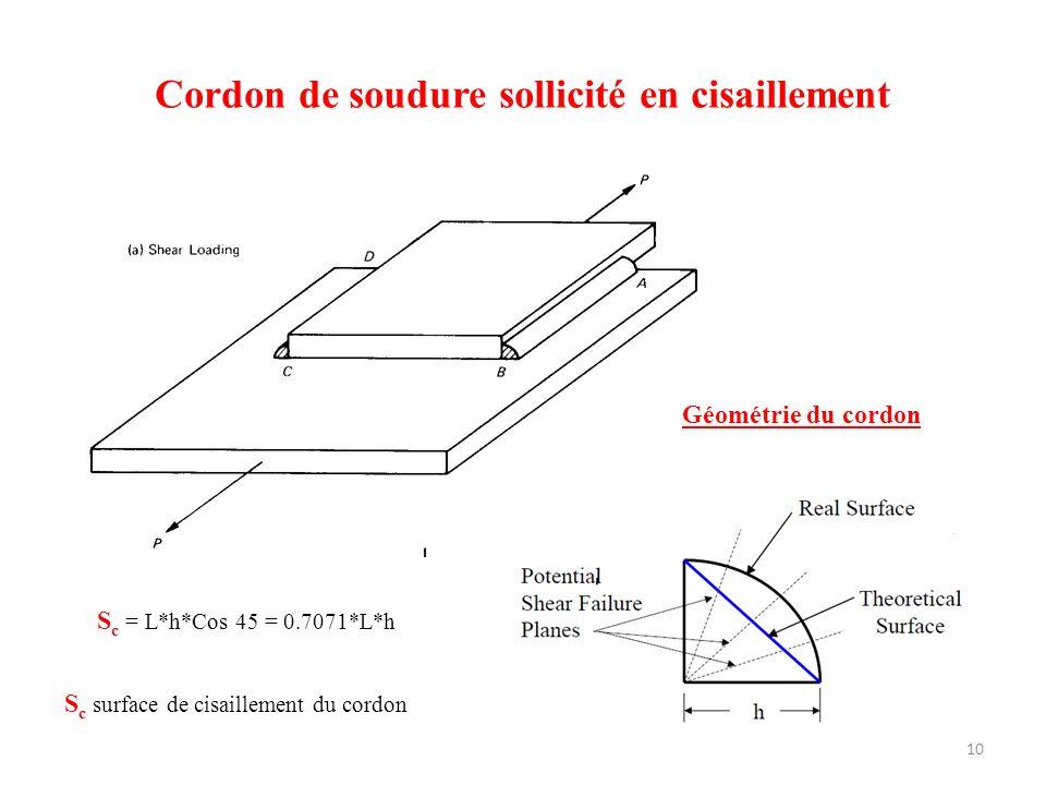Cordon de soudure sollicité en cisaillement Géométrie du cordon S c surface de cisaillement du cordon S c = L*h*Cos 45 = 0.7071*L*h 10