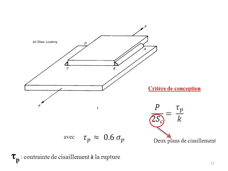 Critère de conception avec Deux plans de cisaillement 11 τ p : contrainte de cisaillement à la rupture