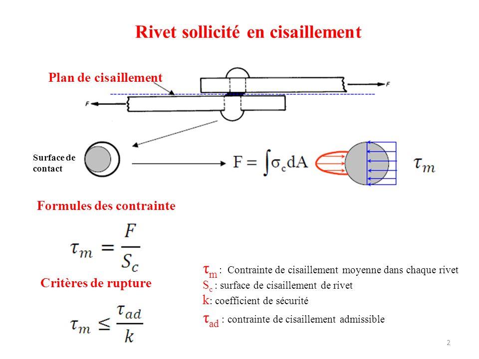 Rivet sollicité en cisaillement Plan de cisaillement Formules des contrainte Surface de contact Critères de rupture τ m : Contrainte de cisaillement m
